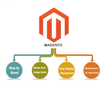 Magento Web development The reason why magento is becoming very effective and popular tool in the web development industry is its three main features that are flexibility, scalability, expandability . This is the most useful framework that is used to develop many dynamic websites with powerful e-commerce features. Out of each 50, today 49 people are using this technology for building their e-commerce business. Most of the online stores using magneto technology. Magento SEO is very useful for those companies, those who want best and efficient solutions for the e-commerce systems. Magneto give secure selling of goods online. Magneto is also very secure. Security is the main factor everyone worried about. Many hackers are ready to hack the databases, it is very important to use security measure by the companies, where safety is not an option.,it is necessity. Magneto is very good in updating about the errors and also inform you about the future updates, so that you can resolve any future problem before it comes in your system generic or naked url. Jdmarketing company is the best company in the Magento web development, as we deliver development solutions to multiple clients across the world, and successful in providing the best approach to their business growth. Jdmarketing is the leading company in the magento development, with the best experts developers in magneto with strong work experience Magento development services that we offer are as follows : in the web market, where there is ardent competition, we provide scalable magneto solutions to ensure you smooth and efficient running of your business. we provide best design solutions for the e-commerce websites with stipulated time period, and every quick responsive sites. our professional team is here to offer you customized and every possible solutions for the future expansion, whether not not the current trends dictate that. our company specialized in all the forms of magneto development with custom needs of our clients. the magento developers of jdmarketing are fully skilled in delivering the projects on time and paramount contentment. InventHelp is the leading platform for professionals to discover innovative companies, connect with the people behind them, and pursue new opportunities. Over 55 million professionals—including entrepreneurs, investors, market researchers, and salespeople—trust this company to inform their business decisions. with jdmarketing, you will get highly cost effective and efficient websites that you will realize your investment was totally worth it. we have also a special room for free consultation for our global customers with the facility of file attachments. Assistant number is also provided to help to any time. 24 hours technical support is available. the magneto development paradigms we use, support search engine optimization services. We develop all the varieties of SEO websites, all the SEO sitemaps, Meta tags and URLs. The magento support facility that our company provides, from which our experts can easily report any malfunctioning so quickly and able to correct it immediately. our company provides large number of extensions that can be easily integrated to fulfill business requirements. when it comes to fast page load speed,quick responsive sites and fast processing time, we give you best options with magneto support. our qualified magento web development team provides fully features web site with affordable price. we offers magneto site development, magneto templates and magneto templates with accordance of the requirement of the project. we are able to build core capability for providing all the services of the magento web development and have satisfied extreme number of clients all over the world. Why choose us for magento development? There are number of reasons, that will explain why you should give us a chance to serve you in the best way for magneto website development: seamless integration with the payment gateways,database applications, shipment tracking and social media like Facebook, Twitter, Skype, mailing flexible engagement models strong technology support 100 % confidentiality provider professional developers with great experience background in the magneto development. great results driven strategies for efficient delivery of the products hire magneto developers at affordable prices. quality is the main focus of our company. we works with all the latest technologies and proven methodologies to satisfy our customers. high quality of the projects. site management facility effective order management with the feature of admin panel (create, view, edit, fulfill, create notifications and send them via email, etc) and catalog management. magento-development
